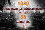 تقرير رابطة الأمهات: 1080 مختطفاً لدى الحوثيين في العاصمة صنعاء خلال العام الماضي 2017م