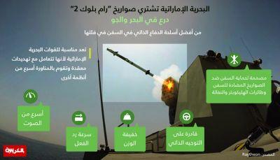 تقدم قوات العراق بمناطق داعش غرب الموصل