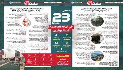 انتهاكات الحوثي بأمانة العاصمة