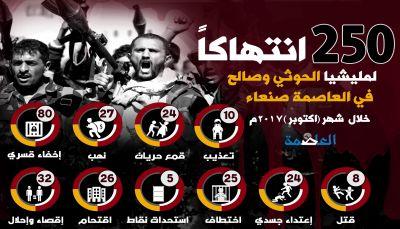 رصد 250 انتهاكاً للميليشات بصنعاء خلال شهر أكتوبر | مركز العاصمة الاعلامي