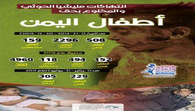 انتهاكات الحوثيين بحق أطفال اليمن