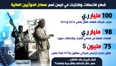 بالأرقام | قطاع الإتصالات والانترنت.. أهم المصادر المالية لتمويل حروب الحوثيين