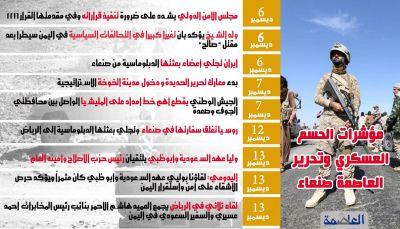 مؤشرات الحسم العسكري وتحرير صنعاء