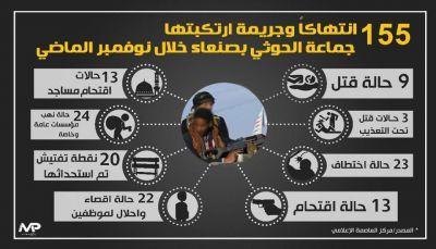 155 انتهاكاً ارتكبتها ميليشيا الحوثي خلال شهر نوفمبر بالعاصمة صنعاء