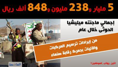 إجمالي ما تنهبه ميليشيات الحوثي من إيرادات جمارك المركبات