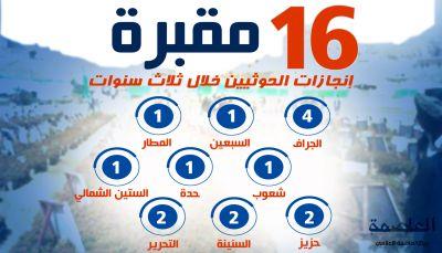 إنشاء «16» مقبرة.. إنجازات الحوثي في العاصمة صنعاء خلال «3» سنوات