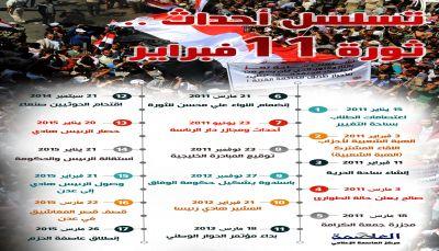 أنفوجرافيك أبرز أحداث ثورة 11 فبراير