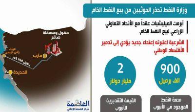 وزارة النفط تحذر الحوثيين من بيع النفط الخام