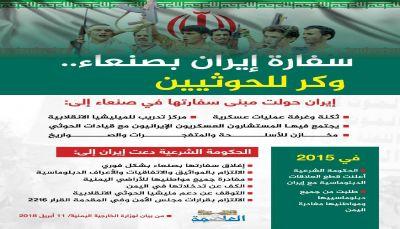 سفارة إيران بصنعاء.. وكر للحوثيين