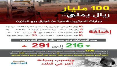 مبالغ طائلة يجنيها الحوثيين من فوارق بيع المشتقات النفطية