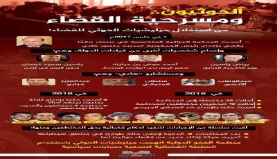 الحوثيون واستغلال القضاء