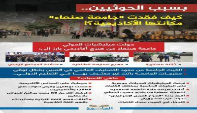 بسبب الحوثيين.. كيف فقدت جامعة صنعاء قيمتها الأكاديمية