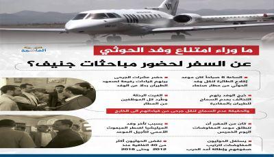 """ما وراء امتناع وفد الحوثيين عن السفر لحضور مباحثات """"جنيف""""؟"""