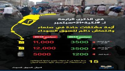 في الذكرى الرابعة للانقلاب.. جرعات حوثية في المشتقات النفطية