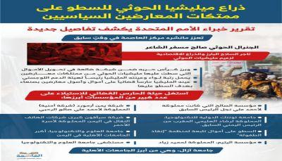 تعّرف على ذراع مليشيات الحوثي للسطو على ممتلكات المعارضين