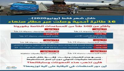 16 طائرة أممية وصلت عبر مطار صنعاء خلال يونيو.. أين تذهب المساعدات؟