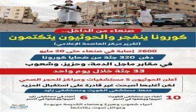 صنعاء من الداخل.. كورونا ينفجر والحوثيون يتكتمون