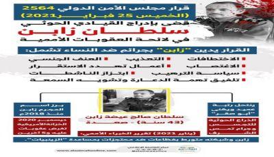 """ذراع """"الحوثية"""" للتجسس والجرائم الأخلاقية.. المجرم سلطان زابن في قائمة العقوبات الأممية."""