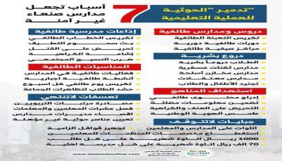 تدمير المليشيا الحوثية الإرهابية للعملية التعليمية.. (7) أسباب تجعل مدارس صنعاء غير آمنة.