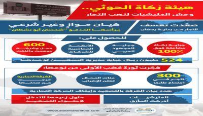 هيئة زكاة #الحوثي.. وحش المليشيات لنهب أموال كبار وصغار التجار في العاصمة #صنعاء.