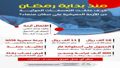 """كيف عمّقت التعسفات """"الحوثية"""" من وطأة الأزمة المعيشية على سكان #صنعاء منذ بداية شهر #رمضان المبارك؟"""