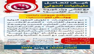هيومن رايتس ووتش تفضح طريقة تعامل مليشيات الحوثي مع تتفشي وباء كورونا