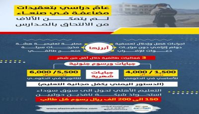 مناهج طائفية وتعسفات مضاعفة تفرضها مليشيات الحوثي على مدارس صنعاء مع بداية العام الدراسي