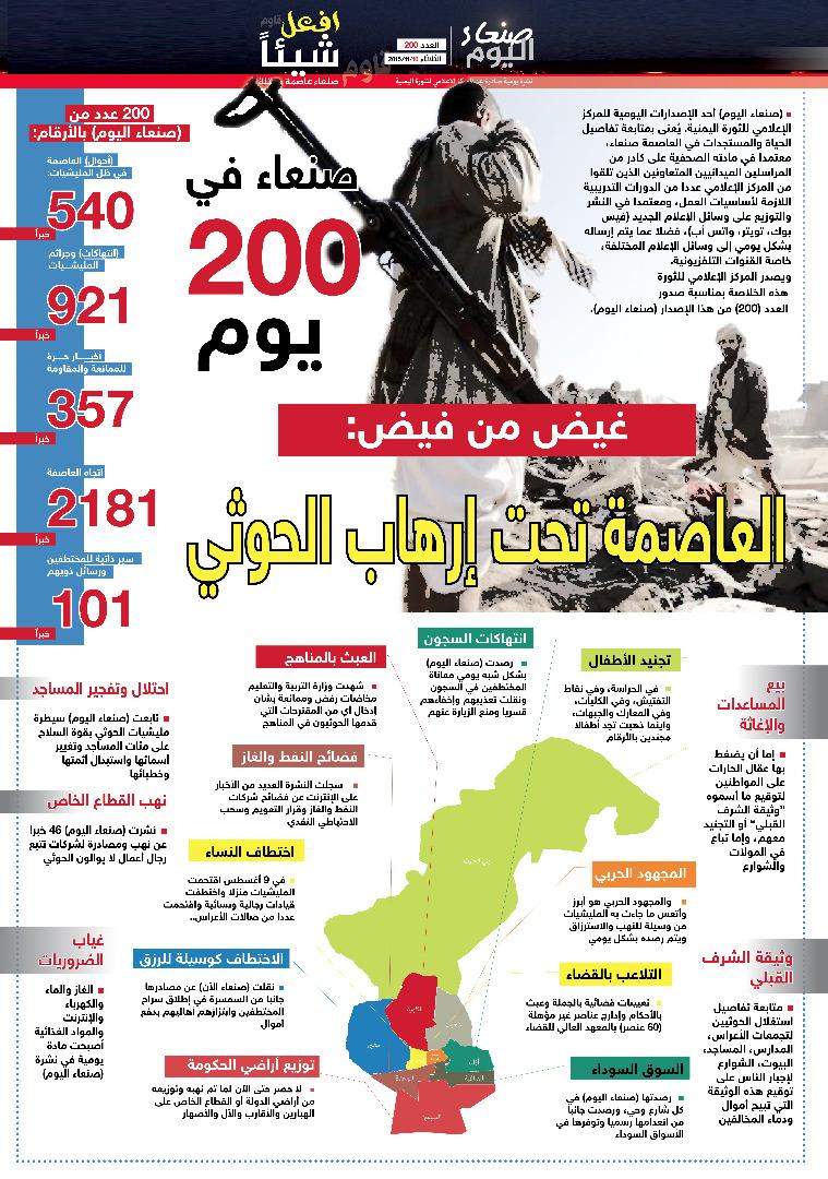 غيض من فيض.. العاصمة تحت الإرهاب الحوثي
