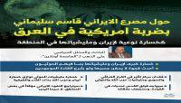 """الباحث الذهب لـ""""العاصمة أونلاين"""": مصرع """"سليماني"""" خسارة كبرى لإيران ومليشياتها بما فيهم الحوثيون"""