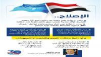 رئيس الدائرة السياسية لإصلاح أمانة العاصمة حول الذكر الـ 30 لتأسيس الحزب