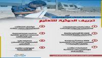 العاصمة صنعاء في نوفمبر.. تجريف الحوثية للتعليم