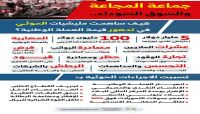 كيف ساهمت مليشيات الحوثي في تدهور العملة الوطنية والتسبب بأسوأ أزمة إنسانية في العالم؟