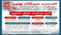 المجرم عبدالله عامر.. لص الأوقاف وذراع الحوثي للسطو على أراضي وعقارات أمانة العاصمة.