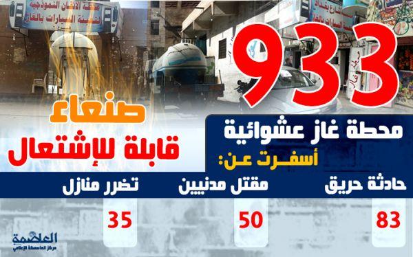 """تديرها قيادات حوثية.. «933» محطة غاز """"عشوائية"""" في العاصمة صنعاء تتسبب بمقتل وإصابة «50» مدني"""