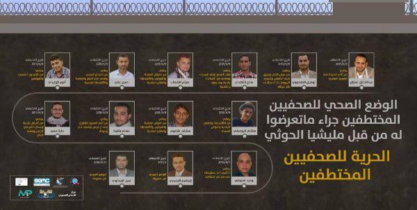 إحياءً لليوم العالمي للصحافة.. : صحفيون يمنيون يستعدون لتنفيذ وقفات احتجاجية وحملة الكترونية