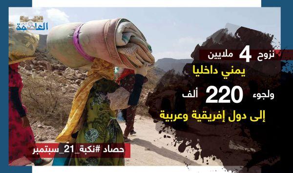 #نكبة_21_سبتمبر.. حملة شعبية في الذكرى الرابعة لانقلاب الحوثيين على الدولة