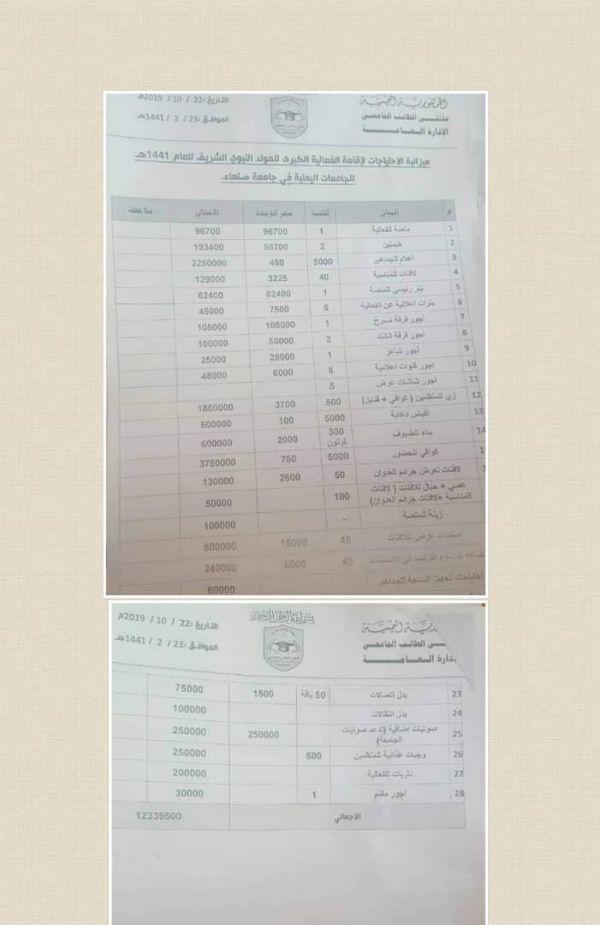 وثائق حصرية تظهر حجم الفساد في مناسبات المليشيات الحوثية