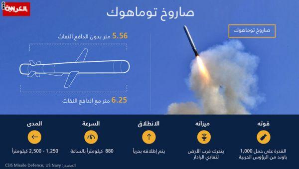 صاروخ توماهوك الأمريكي