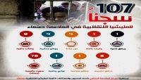 مركز العاصمة الاعلامي يكشف عن أكثر من 100 سجناً للانقلابيين في صنعاء بينها سجون سرّية