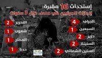 مساعٍٍ حوثية لتحويل أرضية تابعة للخطوط اليمنية إلى مقبرة جديدة بصنعاء