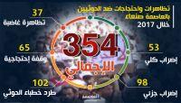 """سخط شعبي يتزايد.. """"354"""" تظاهرة واحتجاج ضد الحوثيين بالعاصمة صنعاء خلال العام المنصرم"""