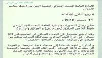 مليشيات الحوثي تعترف باستمرارها اختطاف المدنيين أثناء مشاورات السويد