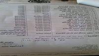 """مليشيات الحوثي تفصل 117 أكاديمي بجامعة صنعاء من وظائفهم تعسفياً """"وثيقة"""""""