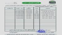 """وثيقة تظهر حجم الإنفاق العبثي لـ""""الحوثية"""" على صور الهالك سليماني في ذكرى مقتله"""