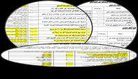 """الصيدليات ومخازن الأدوية بالعاصمة صنعاء.. في مقصلة """"غرامات"""" الحوثي (وثائق)"""